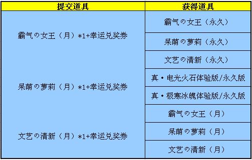 活动5图1.png