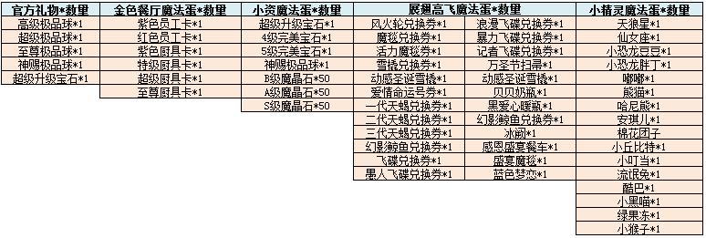 个人龙珠集字次数奖励(老区).png